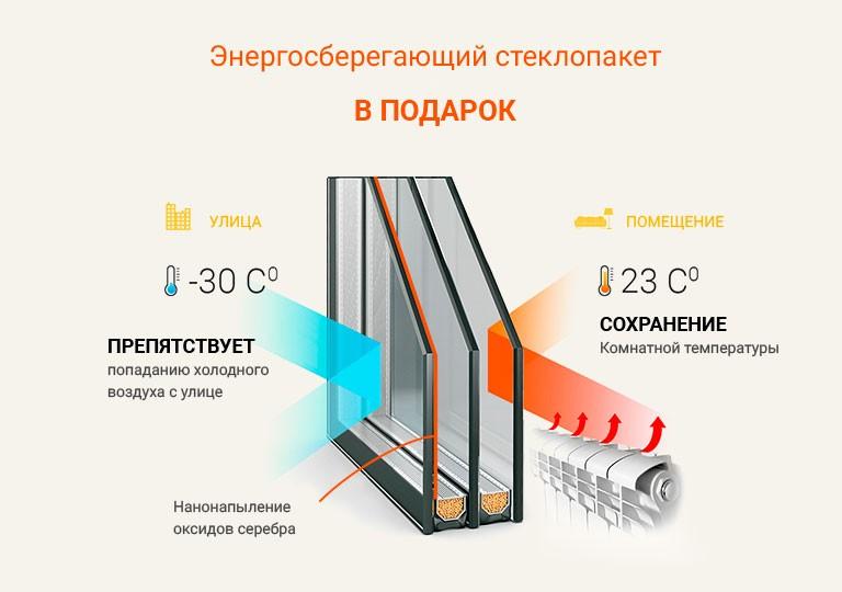 Энергосберегающий стеклопакет в подарок!   okna-fresh.ru